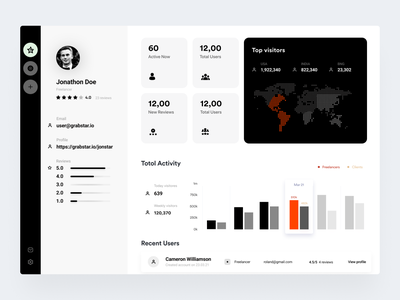 GrabStar Dashboard Userview word map bar chart clean ui minimal black and white web app admin user dashboard grabstar