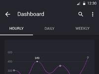 Dashboard dark graph stats overview