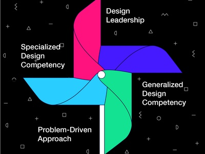 Flywheel of design
