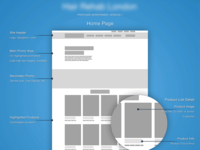 e-Commerce Wireframe