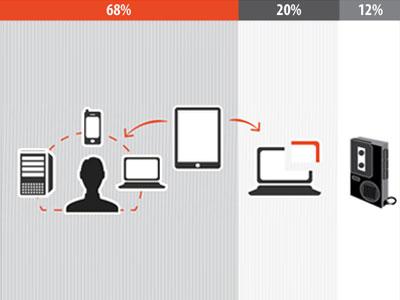 Infographicpart