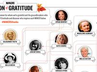 map of gratitude