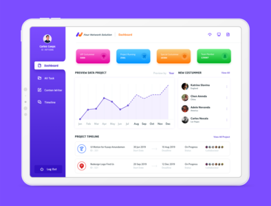UI Design Dashboard