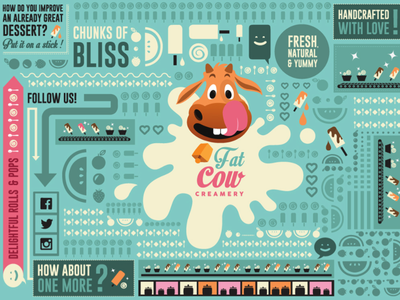 Food Truck Graphics for Fat Cow Creamery logo identity popsicle cow fat graphics truck food