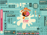 Food Truck Graphics for Fat Cow Creamery
