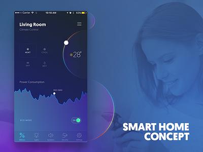 Smart Home - Affinity Designer ui designer affinity chart controller climate statistics mobile ios smarthome graph