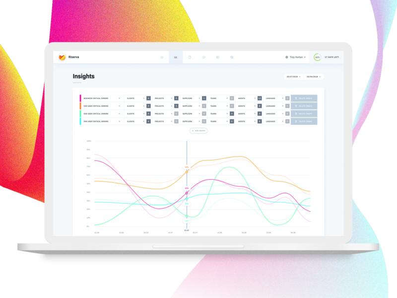 Digital Product Design Venture - Work in progress digital design branding ux design ui-design