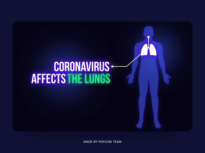 Coronavirus coronavirus animated icons icon set medical quarantine stay home creative motion dribbble best shot design after effect animation motion design assets covid-19 covid corona