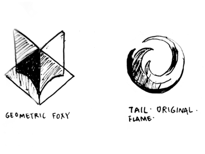 Firefox rebrand is coming...