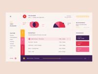 Music App - Statistics Page