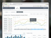 Chart reports data index graph app