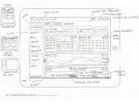 Visual kpi dashboard wireframe v1