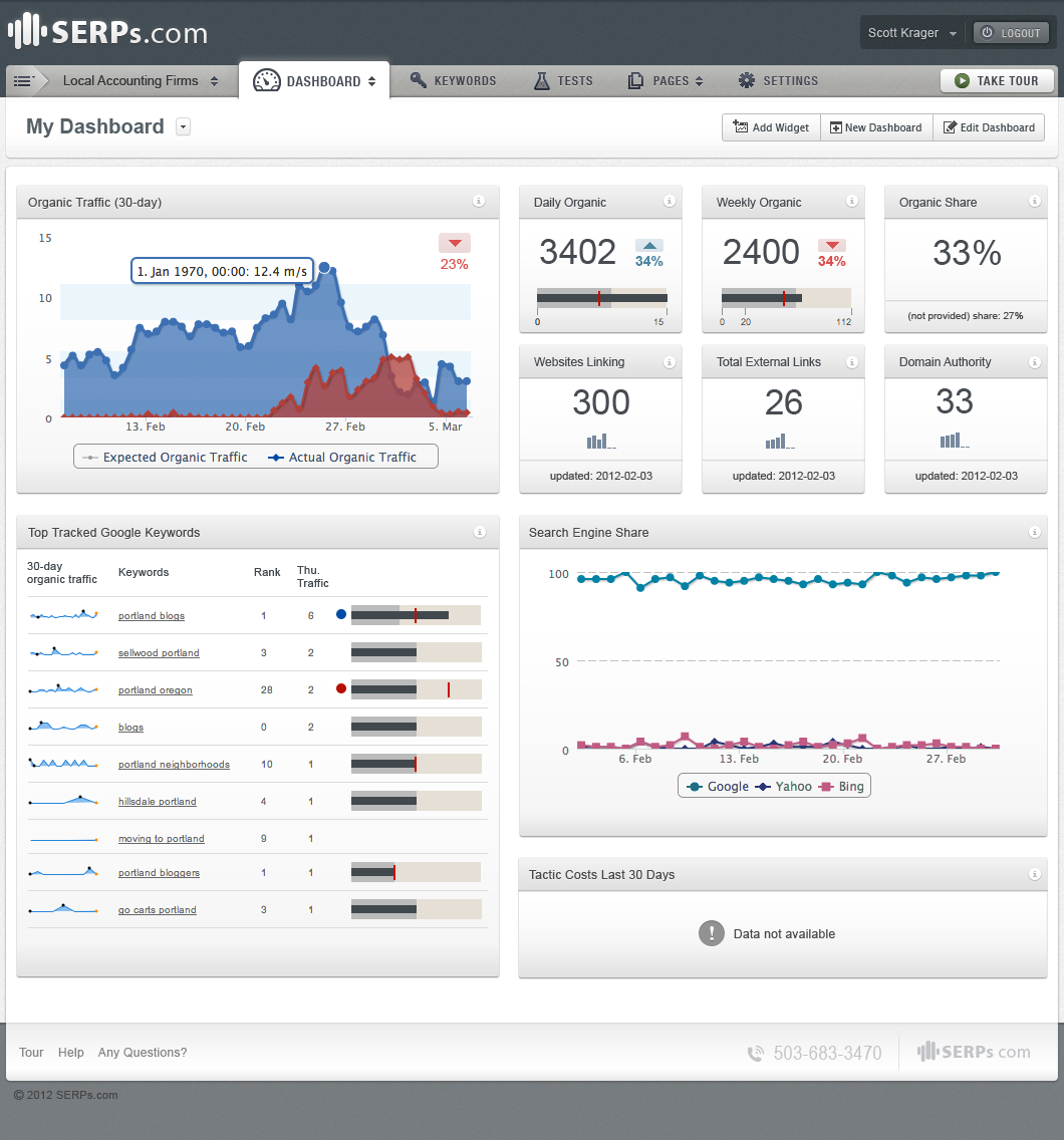 Dribbble - SEO-App-DashBoard-Full-View.png by Mk
