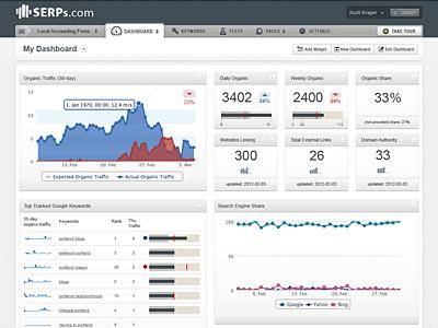 Seo App Dashboard app dashboard navigation ui statistics stats web application graph tabs tables