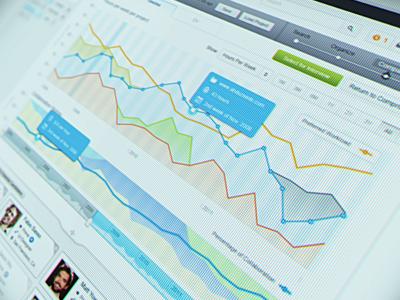Design Resource Hiring App web app ui recruiting hiring design human resource graph chart navigation steps popup designer button app dashboard user badge hrm hr