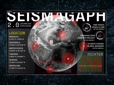 SeismAgraph 2.0 earthquake measuring ipad conspiracy theories detonate dailyui018 analytics chart analytics seismograph maximalism dailyuichallenge ui design a day design dailyui