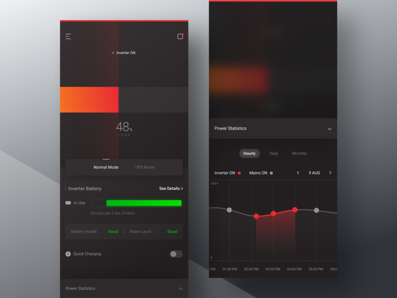 Inverter Monitoring App by Vishal Chavan on Dribbble