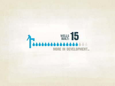 Neverthirst Well Count Infographic design ui grunge charity infographic ililustration web blue africa water droplet