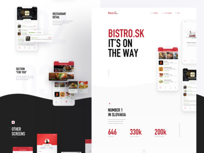 Bistro.sk - Behance Case Study redesign slovakia ui ux mobile application app delivery food behance case study bistro.sk bistro
