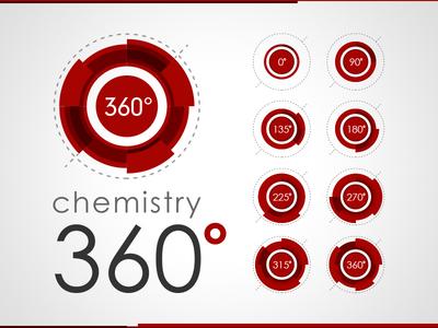 Chemistry.com Brand Identity (Re)design Concept