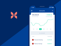 Monarch - A financial coach in your pocket