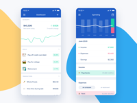 Monarch - The first all-in-one personal finance platform