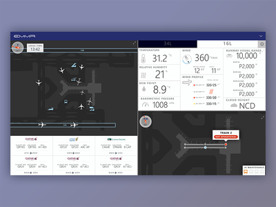 Airport Systems Dashboard