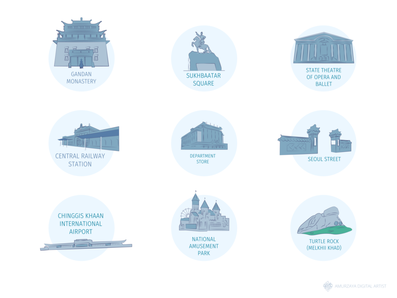 Icons for Map guide magazine cultural mongolia ub ulaanbaatar building city design illustration iconography icon icons map