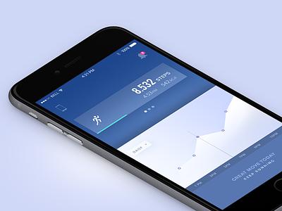 Fitness Concept iphone visual ui mobile chart run walk app fitness