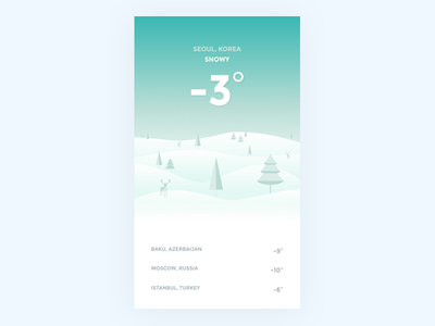 Weather iphone green snow seoul ui app weather