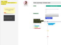 Asynchronous ideation remote ideation board
