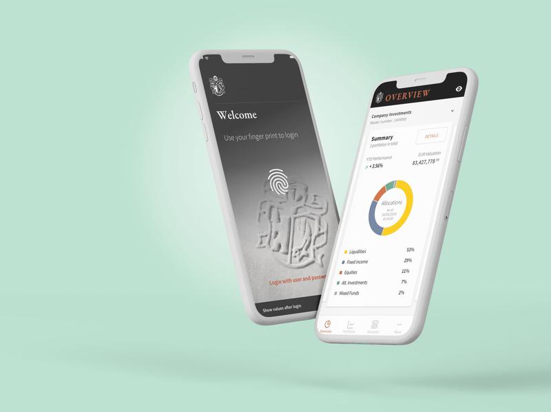 BeGo - Mobile chart wealth mobile internet banking bank