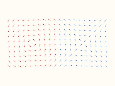 Vortex / Antivortex coordinates anti vortex vortex vector field physics