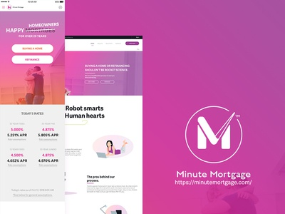 minute mortgage