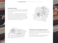 Web Design Process - Portfolio Website Shot