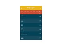 Hourly Weather UI