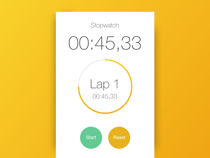 Stopwatch 014 countdown stopwatch countdowntimer design ux ui timer challenge dailyui