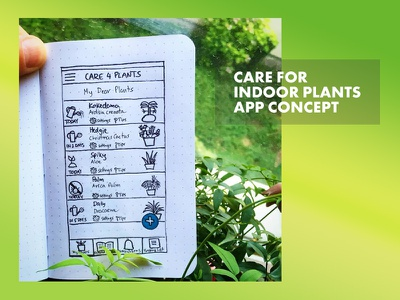 UI Sketch for an Indoor Plant Watering App Concept visualthinking wireframing wireframe uxsketch ux uisketch ui sketchingforux sketching sketch penandpaper app