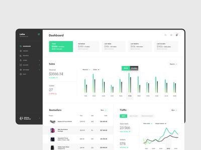 #4 eCommerce Platform