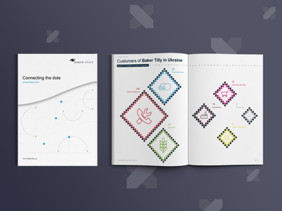 Annual Report - Baker Tilly print slide presentation minimal infographic document brochure annual report a4
