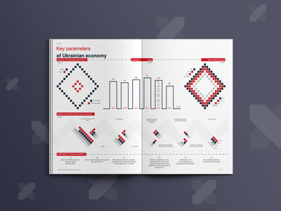 Annual Report - Baker Tilly a4 annual report brochure document infographic minimal presentation slide print