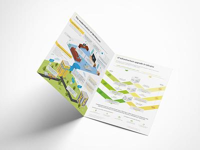 "Bifold Brochure – PJSC ""Ukrtelecom"" bifold bi-fold brochure telecommunications visualization data infographics infographic lite minimal graphic design"