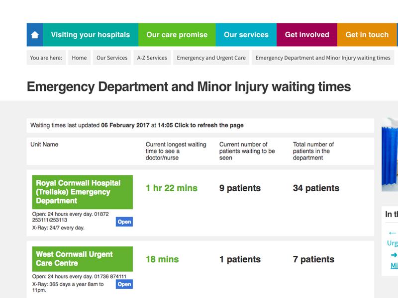 MIU Waiting Times applications code design