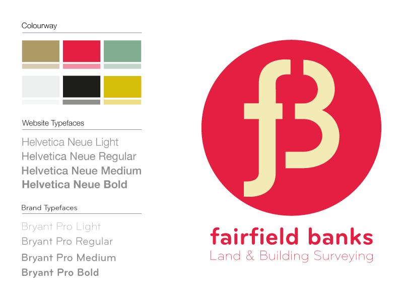 Fairfield Banks Identity typefaces colorways logo branding identity design layouts websites fairfield banks surveys