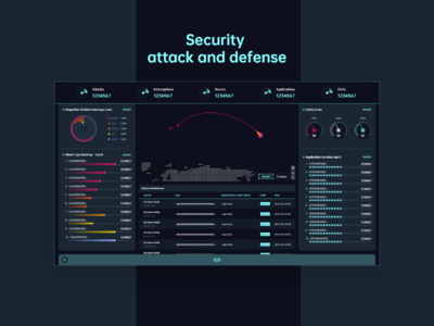 Security attack and defense dashboard ui safety