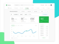 Dashboard Design for Online Retail Businesses