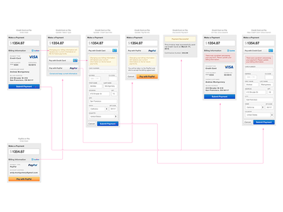 Hosted Invoice Workflows