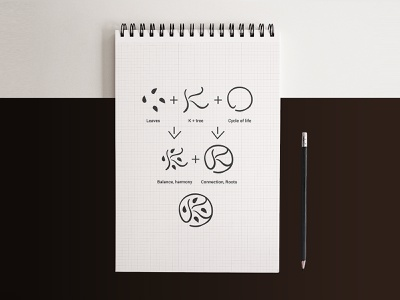 KHALMAR LOGO PROCESS - CONCEPT EXPLORATION branding design brand identity brand design exploration process concept icons logo design logos logotype icon typography design flat type identity 2d vector branding logo