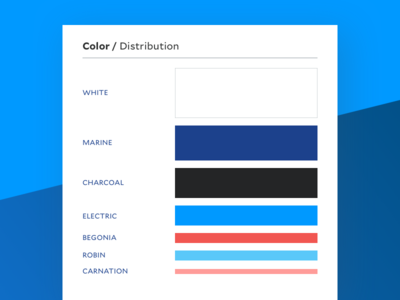 Color Distribution for Health Brand style guide health visual identity color palette color color distribution component library branding