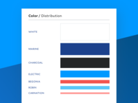 Color Distribution for Health Brand